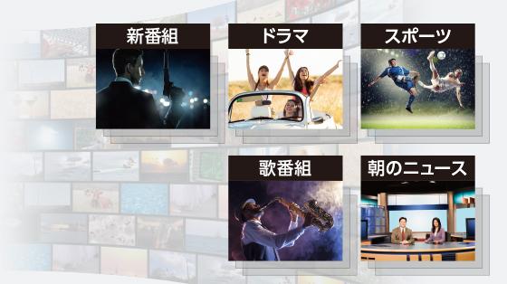 2.予約した番組を録画したら、自動的に番組を分類して保存