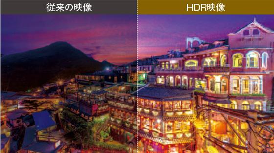 HDR信号対応